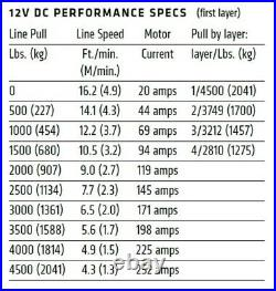 Warn Vrx 4500 Utv Winch Kit For All Models John Deere Gator Xuv 835r